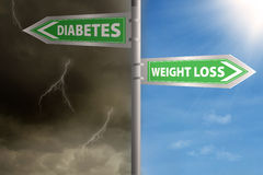 Roadsign to weight loss or diabetes Stock Image