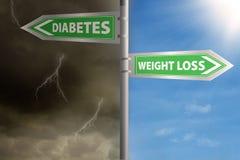 Roadsign zum Gewichtsverlust oder zum Diabetes Stockbild