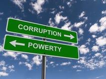 Roadsigns de corruption et de pauvreté illustration stock