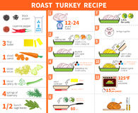 Roast turkey. Step by step recipe infographic. Turkey cooking infographics. Roast turkey ingridients step by step recipe infographic. Vector illustration Stock Photography
