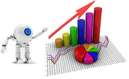Robot business graph Stock Images