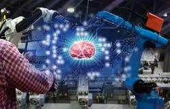 Robot del control del ciclo del ai de la tecnología del cerebro el los robots de la industria fabril y mecánico fotos de archivo