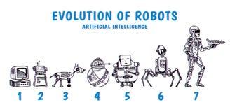Robot ed evoluzione di tecnologia Sviluppo delle fasi degli androidi Concetto di intelligenza artificiale Futuro disegnato a mano illustrazione vettoriale