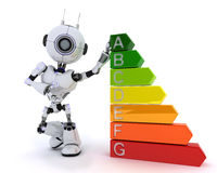 Robot with energy ratings Royalty Free Stock Photo