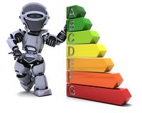 Robot with energy ratings sign Stock Images