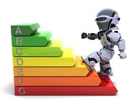 Robot with energy ratings sign Royalty Free Stock Images
