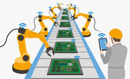 Robot hands and conveyor belt, controlled by engineer with Tablet PC Stock Photos