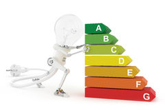 Robot lamp push an energy efficiency rating. On white background Stock Photos