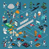 Robot Professions Infographics Layout. Robot professions infographics 3d layout demonstrating different applications of artificial intelligence isometric vector Royalty Free Stock Images