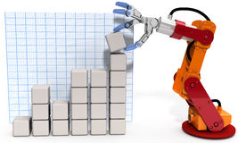 Robot technology business growth chart Royalty Free Stock Images