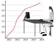 Roboter, der an einem Schreibtisch arbeitet Stockfotos