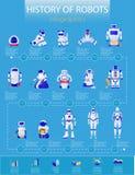 Roboter-Geschichte Infographics lizenzfreie abbildung