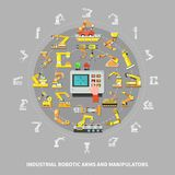 Robotic Arm Industrial Composition. Flat robotic arm industrial composition with industrial robotic arms and manipulators descriptions vector illustration Royalty Free Stock Photo