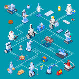 Robotic Assistants Isometric Flowchart Royalty Free Stock Photo