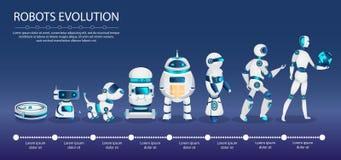 Robots en het concept van de technologieevolutie stock illustratie