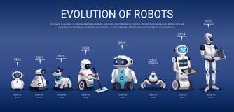 Robots Evolution Horizontal Timeline. Robots evolution from 1995 to 2022 3d horizontal timeline chart infographic presentation design blue background vector stock illustration