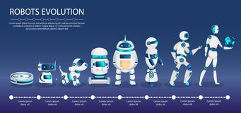 Robots and technology evolution concept. Robot and technology evolutions concept. Infographics about different kinds of robots its functionality and evolution stock illustration