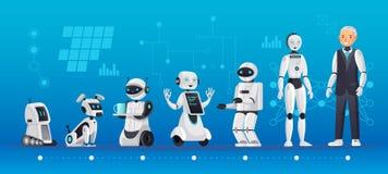 Robotutvecklingar Robotteknikteknikevolution, robotai-teknologi och humanoid vektor för tecknad film för datorutveckling royaltyfri illustrationer