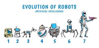 Roboty i technologii ewolucja Reżyseruje rozwój androidy sztuczny móżdżkowy obwodów pojęcia elektronicznej inteligenci mainboard  ilustracji