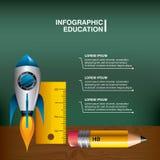 Rocket pencil rule icon. Infographic education design. Vector gr Royalty Free Stock Photos