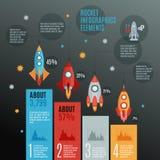 Rockets Infographic Set illustrazione vettoriale