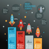 Rockets Infographic Set. Rockets and launch Infographic set with repairs models and space flat vector illustration Royalty Free Stock Images