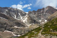 Rocky Mountains trail Royalty Free Stock Photography