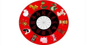 Roda chinesa do ano novo que gira no branco ilustração royalty free