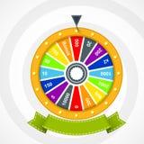 Roda da fortuna com bandeira curvada Fotografia de Stock