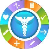 Roda dos cuidados médicos - simples Fotografia de Stock Royalty Free