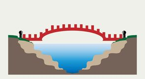 Rode brug met landschapsaard vector illustratie