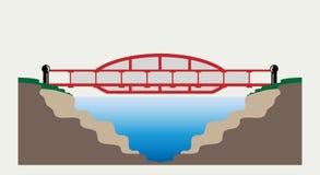 Rode brug met landschapsaard royalty-vrije illustratie
