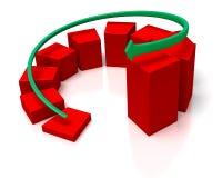 Rode cirkelgrafiek met een groene pijl Stock Fotografie