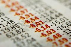 Rode effectenbeurswaarden Royalty-vrije Stock Foto