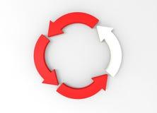 Rode pijlen op witte achtergrond Royalty-vrije Stock Afbeeldingen
