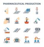 Środek farmaceutyczny i produkcja Zdjęcia Stock