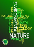 środowiskowy ekologia plakat Zdjęcia Stock