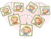 Rodzinny drzewo w obrazkach ilustracji