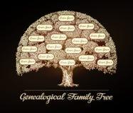 Rodzinny drzewo w rocznika stylu Genealogia, rodowód, dynastia Zdjęcia Stock