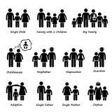 Rodzinny rozmiar i typ związek Cliparts ilustracji