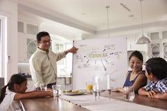 Rodzinny spotkanie Dyskutować gospodarstwo domowe obowiązek domowy obraz stock