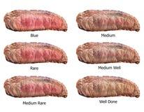 Rohe Steaks, die Grad braten: selten, blau, mittlere, halb gar, medi Stockbilder