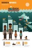Rohingya-Flüchtlinge infographics Stockbilder