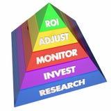 ROI Return en la pirámide de la inversión nivela pasos ilustración del vector