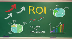 ROI (return on investment) concepts. On chalk board Stock Images