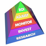 ROI Return on Investment Pyramid Levels Steps Stock Photography