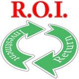 ROI wskaźnika rentowności cykl Fotografia Stock