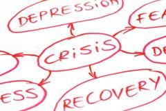 Rojo del organigrama de la crisis Foto de archivo