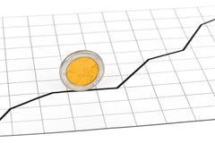 Rollenmünze und -diagramm Lizenzfreie Stockbilder