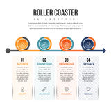 Roller Coaster Infographic Royalty Free Stock Image